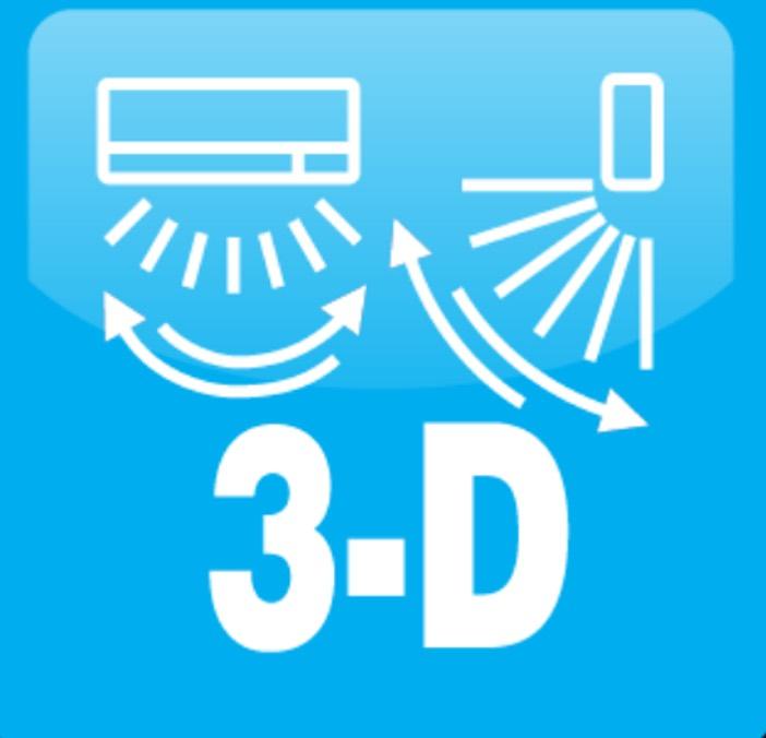 ciri aircond daikin 1.5HP 3D airflow