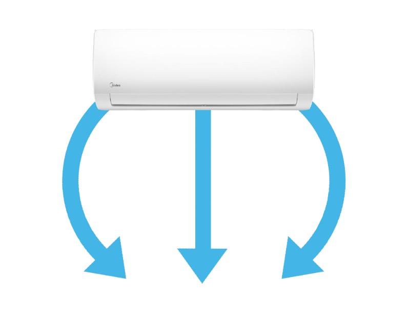 ciri aircond midea 3D Surrounding Flow
